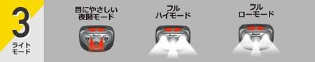 light_mode2505